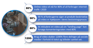 Video på LinkedIn, LinkedIn Success Systems, LinkedIn ekspert, LinkedIn profil, Social Selling på Linkedin og brug af video